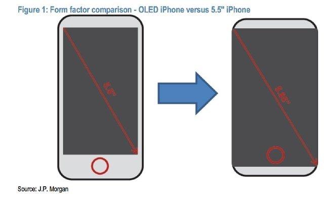 iPhone 8 получит беспроводные наушники AirPods 4c89b7a58f83e