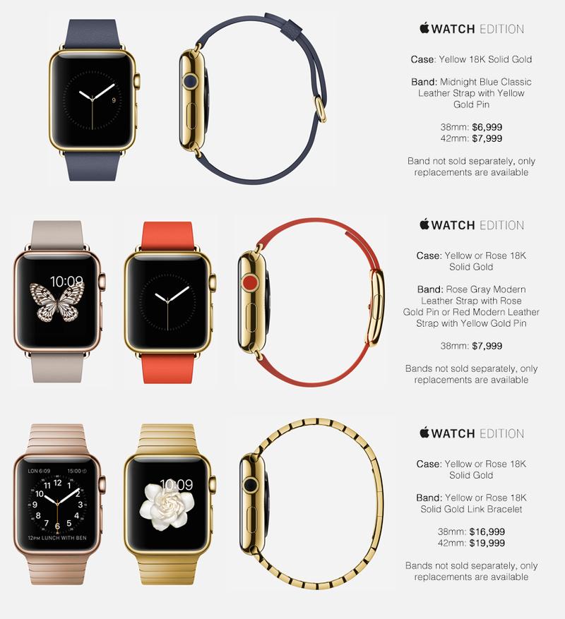 Watch Edition 18 Apple