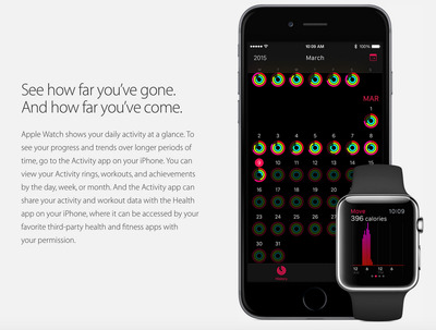 Large apples activity app appears on your iphone running ios 8.2 when paired with an apple watch 1