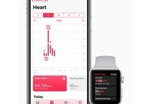 Small content 24152 31361 iphonexandwatch3 heart l